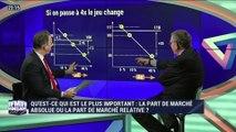 BFM Stratégie (Cours n°86) : Part de marché absolue ou part de marché relative ? - 08/02