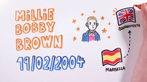 MILLIE BOBBY BROWN | Draw My Life Eleven de Stranger Things