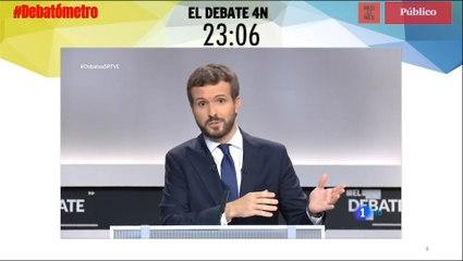 La corrupción de Pablo Casado, en el #Debatómetro