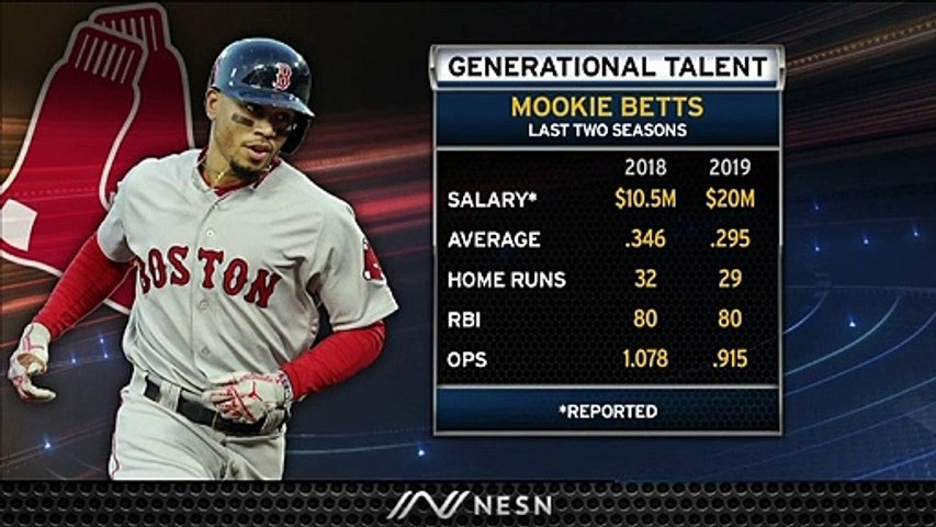 Mookie Betts Coming Off Two Stellar Years Entering Uncertain Offseason
