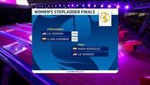 TV Lanes - Women's World Bowling Tour Finals - Kuwait 2019