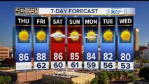 FORECAST: Drying out and warming up