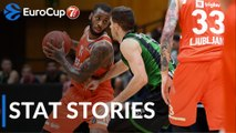 7DAYS EuroCup Regular Season Round 6: Stat Stories
