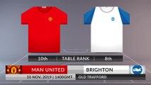 Match Preview: Man United vs Brighton on 10/11/2019