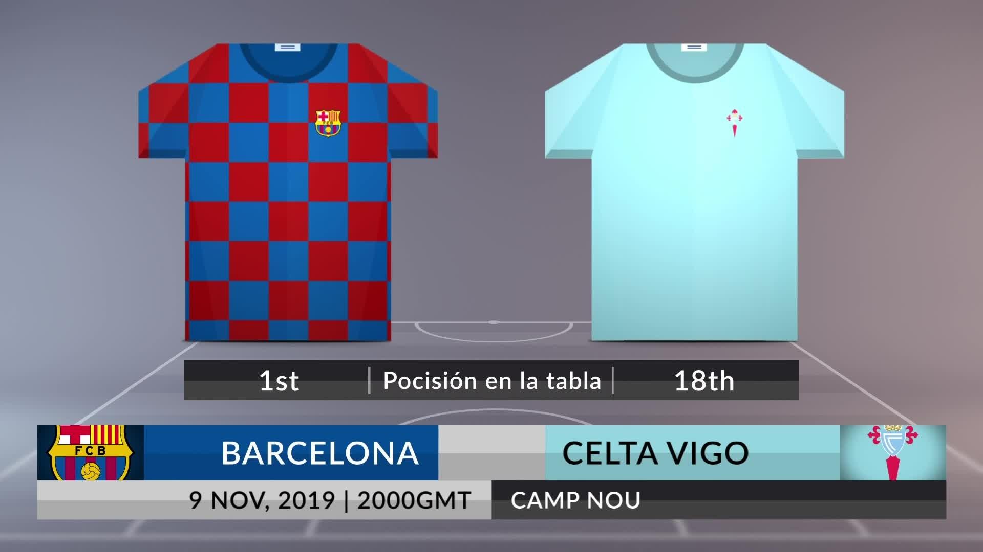 Match Preview: Barcelona vs Celta Vigo on 09/11/2019