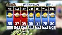 FORECAST: Warm days ahead