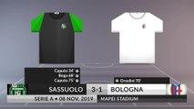 Match Review: Sassuolo vs Bologna on 08/11/2019