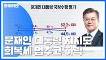 """리얼미터 """"문 대통령 국정 지지도, 긍정 44.5%·부정 52.2%"""" / YTN"""