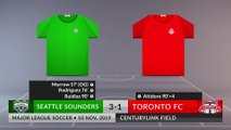 Match Review: Seattle Sounders vs Toronto FC on 10/11/2019