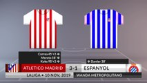 Match Review: Atletico Madrid vs Espanyol on 10/11/2019
