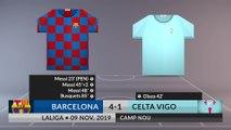 Match Review: Barcelona vs Celta Vigo on 09/11/2019