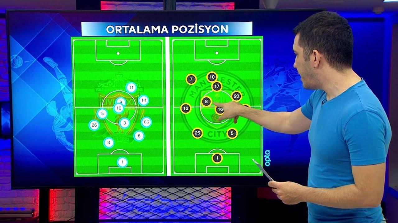 Emre Özcan'dan Liverpool - Manchester City Maçının Görüntülü Analizi