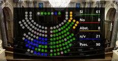 El Parlament aprueba una moción de la CUP sobre la autodeterminación