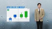 [날씨] 내일 점차 추위 풀려...중서부 지방 중심으로 비·눈 / YTN