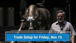 Trade Setup for November 15