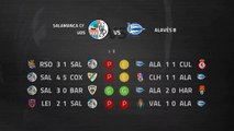 Previa partido entre Salamanca CF UDS y Alavés B Jornada 13 Segunda División B