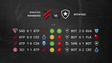 Previa partido entre Athletico Paranaense y Botafogo Jornada 33 Liga Brasileña