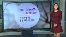 [날씨] 서울 올가을 첫눈...낮부터 추위 풀려 / YTN