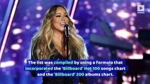 'Billboard' Ranks Top Artists of All Time