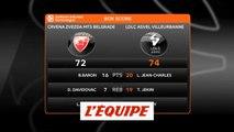 L'Asvel s'impose sur le parquet de l'Etoile Rouge de Belgrade - Basket - Euroligue (H)
