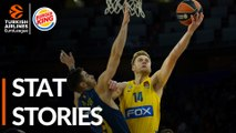 Burger King Stat Stories: Turkish Airlines EuroLeague Regular Season Round 8