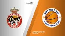 AS Monaco - Maccabi Rishon Lezion Highlights | 7DAYS EuroCup, RS Round 8