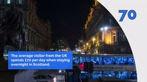 Scottish Tourism in numbers