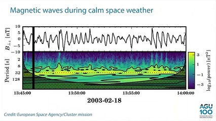 The Sound Of Earth's Magnetic Field During A Solar Storm