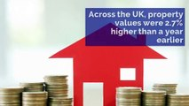 Property - How house prices have changed