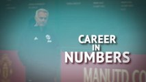 Jose Mourinho's career in numbers