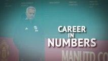 Jose Mourinho's career in numbers