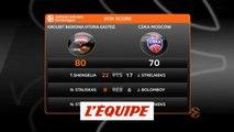 Vitoria s'offre le CSKA Moscou - Basket - Euroligue (H)