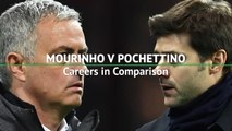 Mourinho v Pochettino - A head-to-head comparison