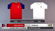 Match Preview: Bologna vs Parma on 24/11/2019
