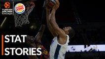 Burger King Stat Stories: Turkish Airlines EuroLeague Regular Season Round 9 & 10