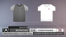 Match Review: Botafogo vs Corinthians on 24/11/2019