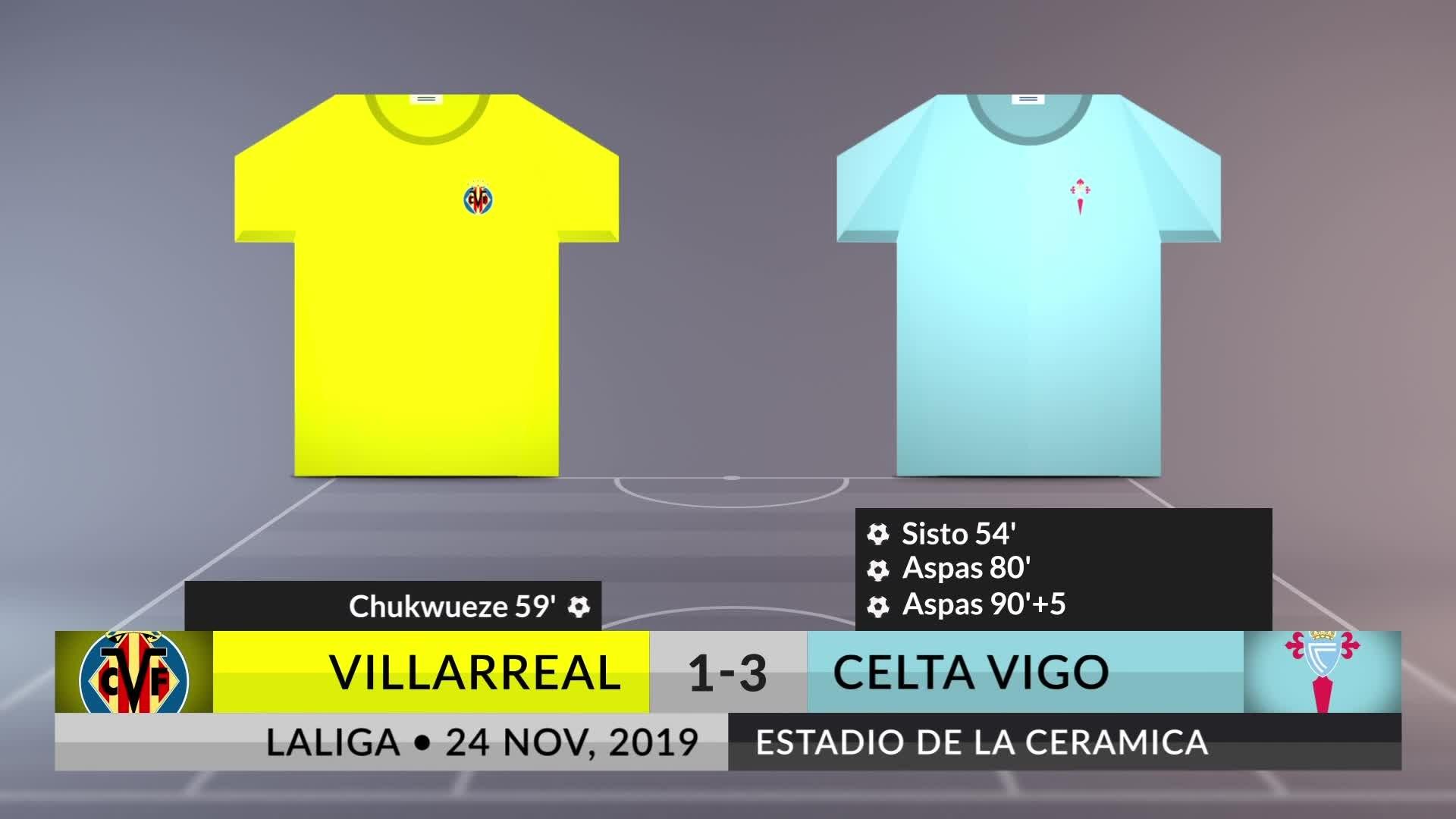 Match Review: Villarreal vs Celta Vigo on 24/11/2019