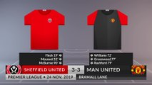 Match Review: Sheffield United vs Man United on 24/11/2019
