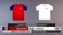 Match Review: Bologna vs Parma on 24/11/2019