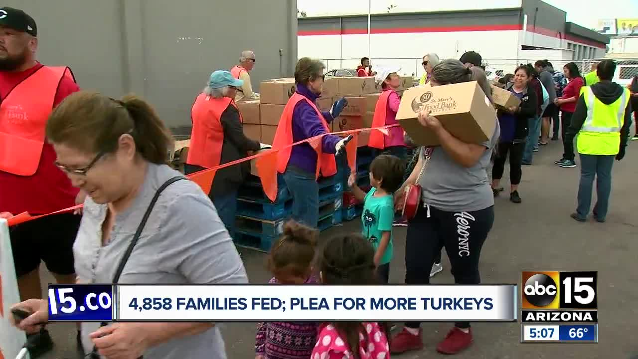 St. Mary's Food Bank still 1,800 turkeys short of goal, may have to distribute chicken