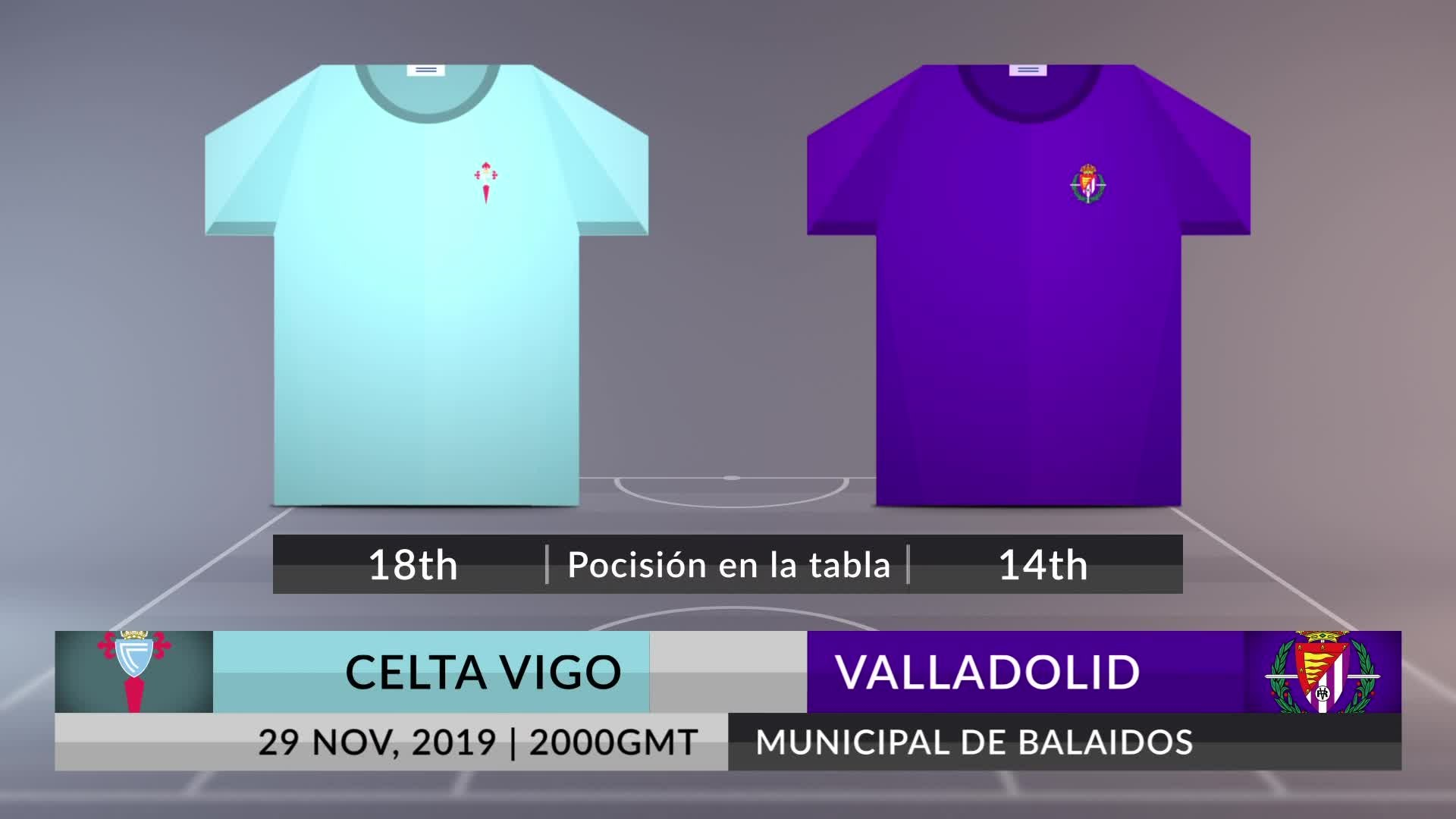 Match Preview: Celta Vigo vs Valladolid on 29/11/2019