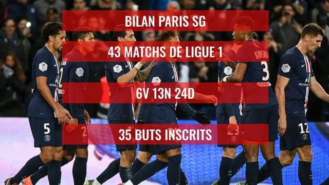 PSG - Monaco : le bilan des Parisiens au Stade Louis II