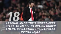 Unai Emery's Arsenal reign in numbers