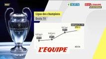 La Ligue des champions pour Canal  , beIN Sports et TF1 - Foot - Droits TV