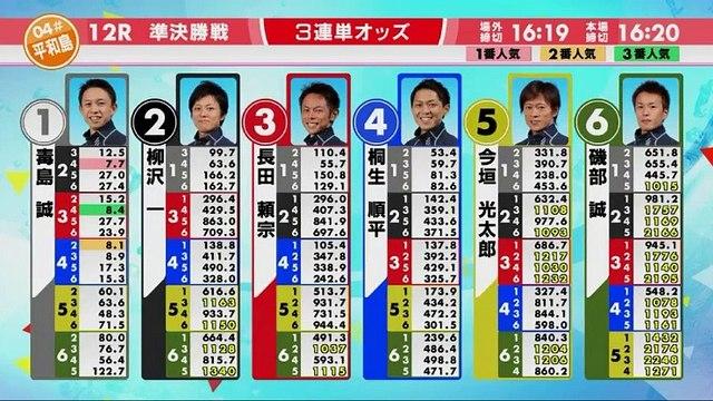 BOAT RACE ライブ 第1回ボートレースバトルチャンピオントーナメント - 19.11.30