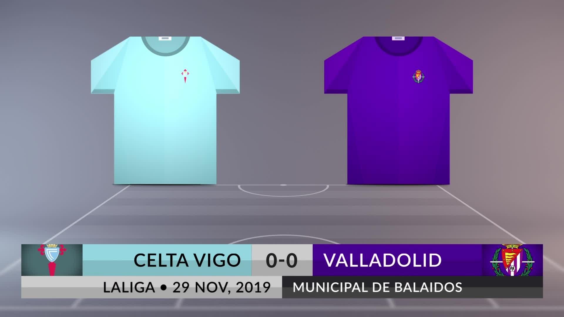 Match Review: Celta Vigo vs Valladolid on 29/11/2019