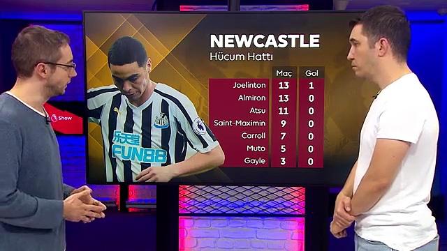 Newcastle - Manchester City Maçının Ardından Değerlendirmeler