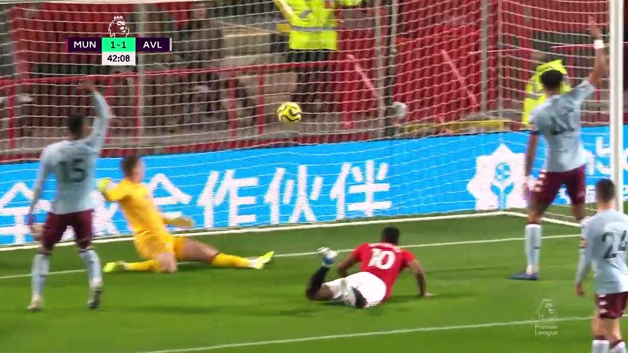 Manchester United - Aston Villa (2-2) - Maç Özeti - Premier League 2019/20
