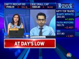 Ruchit Jain stock recommendations