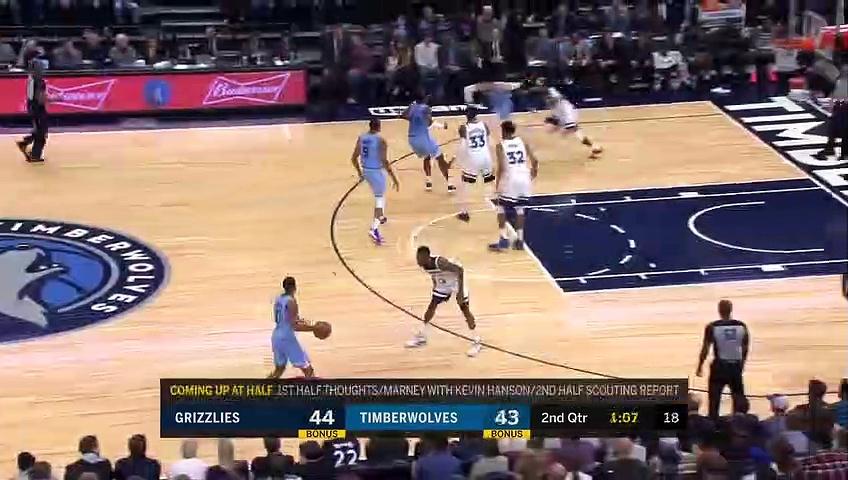 Memphis Grizzlies 115 - 107 Minnesota Timberwolves